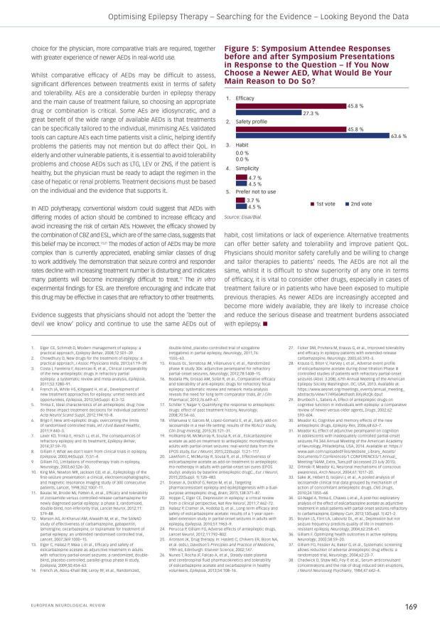 European Neurological Review